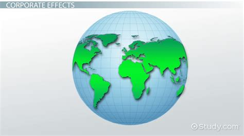 What is Globalization? - Definition, Effects & Examples
