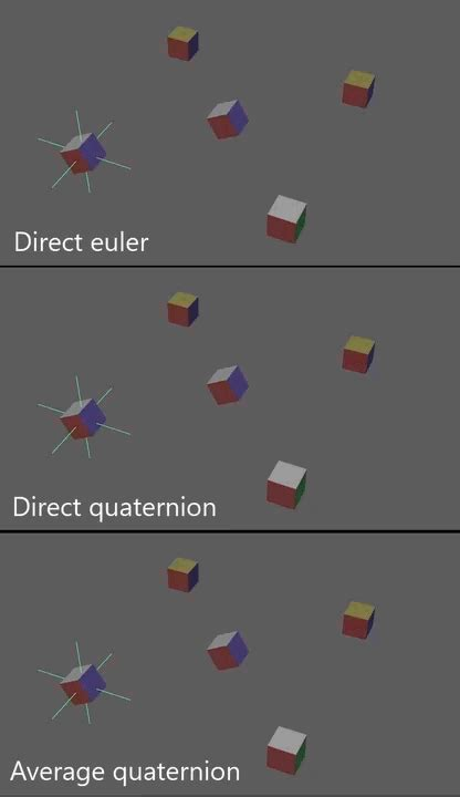 Quaternion Rotation Output from RBF Solvers | Chad Vernon