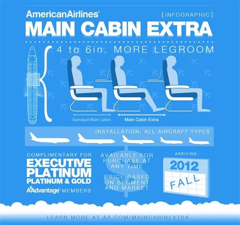American Airlines' New Main Cabin Extra SeatsThe Points Guy