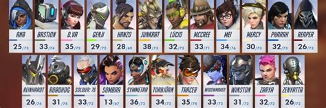 Year of the Rooster item tracker - Overwatch - Metabomb
